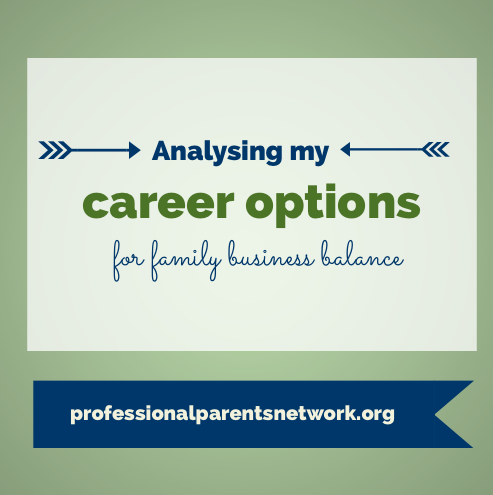 Analysing Career Options